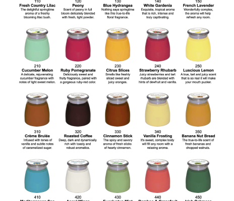 2014 candle scents from Holly Candle